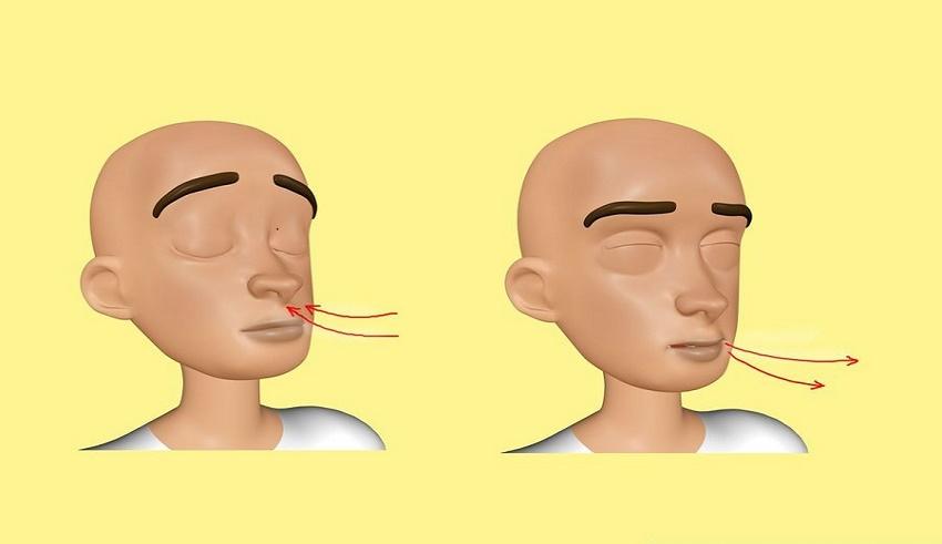 تقویت نفس با روش های کاربردی