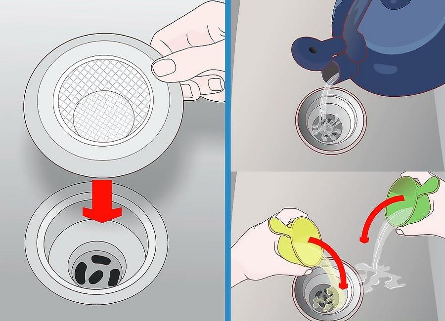 جلوگیری از گرفتن ظرفشویی