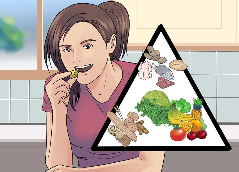 رژیم غذایی کانادایی