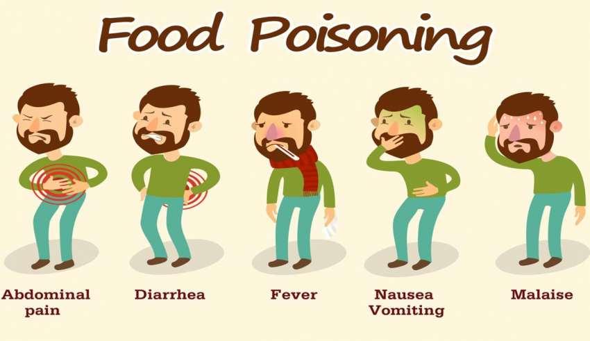 علائم مسمومیت غذایی