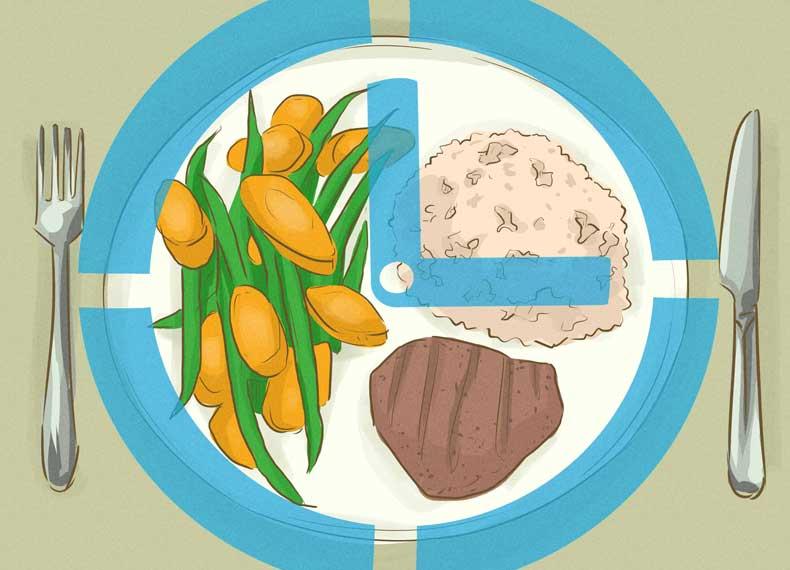 کاهش حجم غذا برای درمان