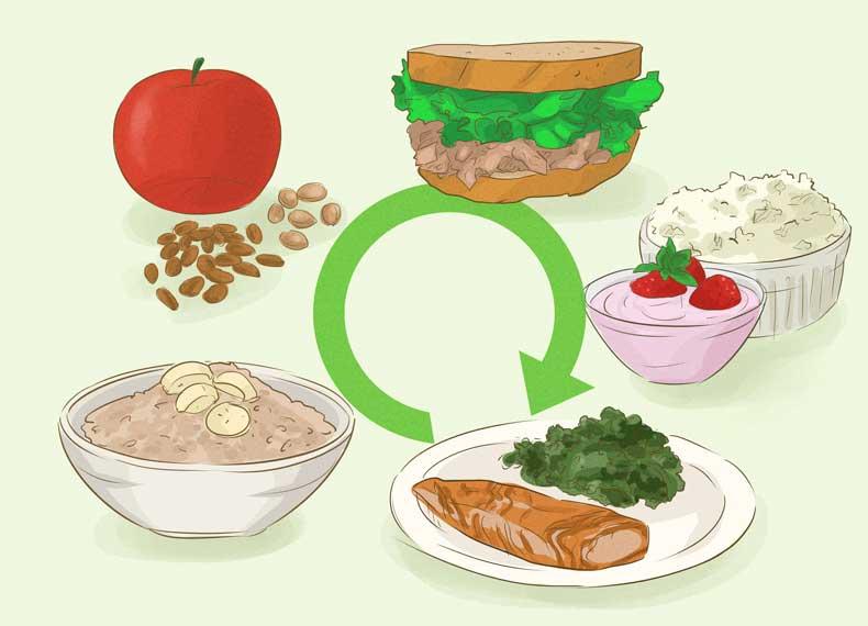 رژیم غذایی برای آب کردن شکم
