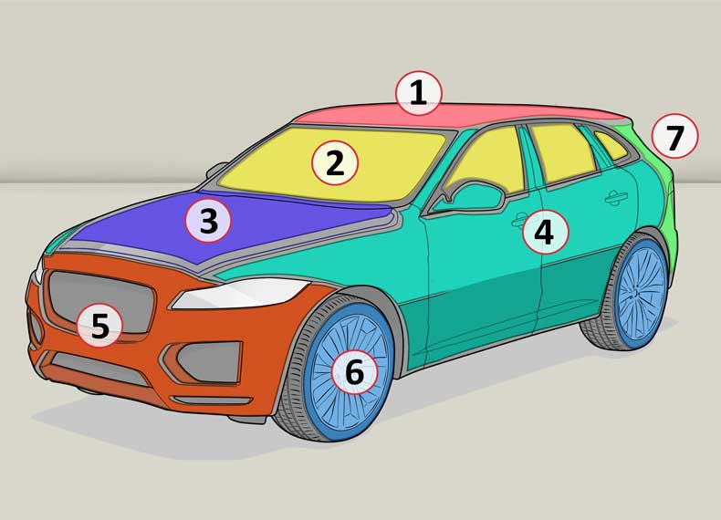 تمیز کردن اصولی خودرو