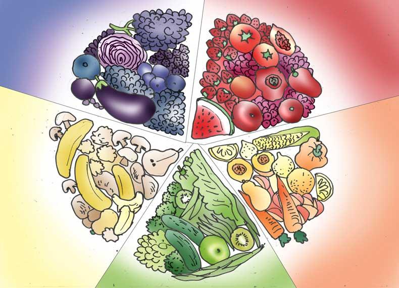میوه و سبزی مناسب دیابت