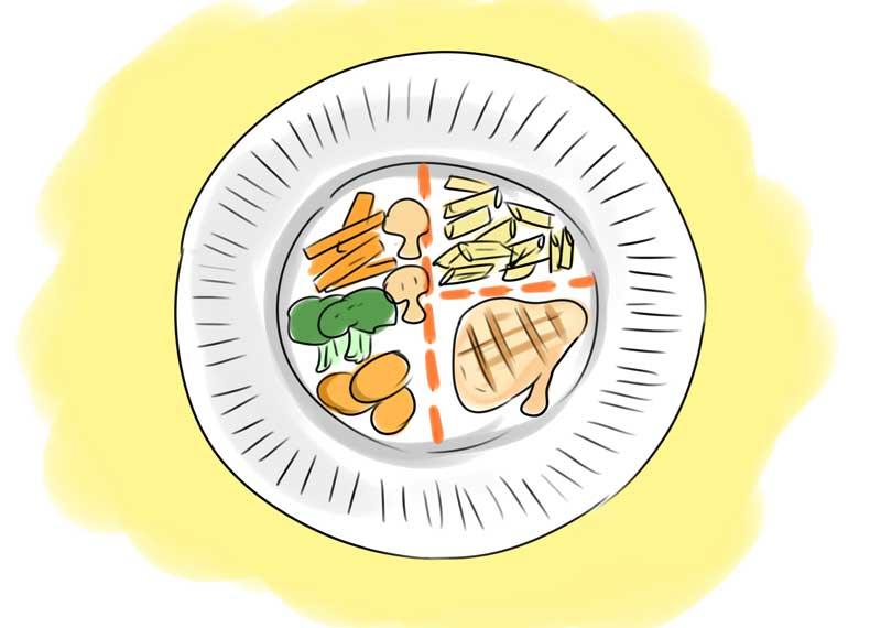میزان مناسب پروتئین در غذا