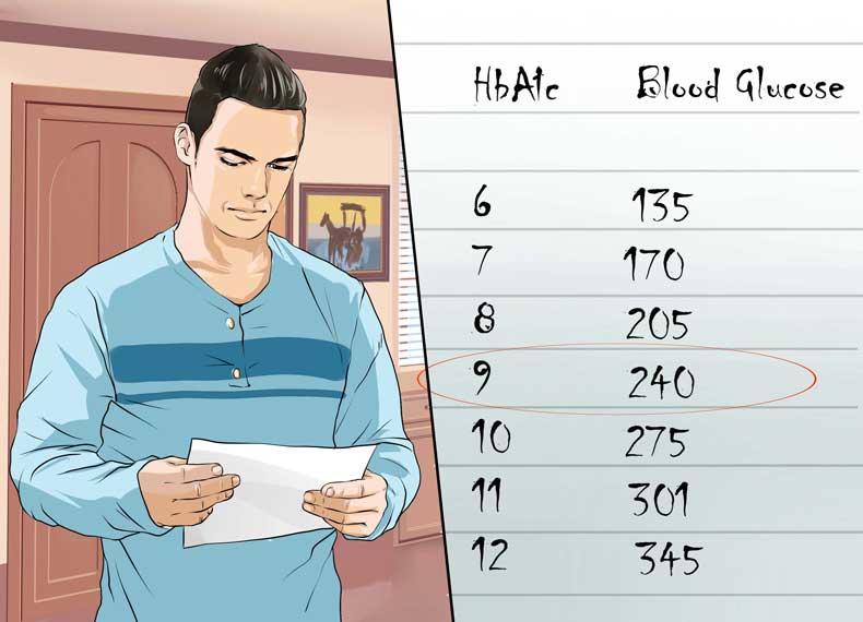 خواندن نتیجه آزمایش قند خون