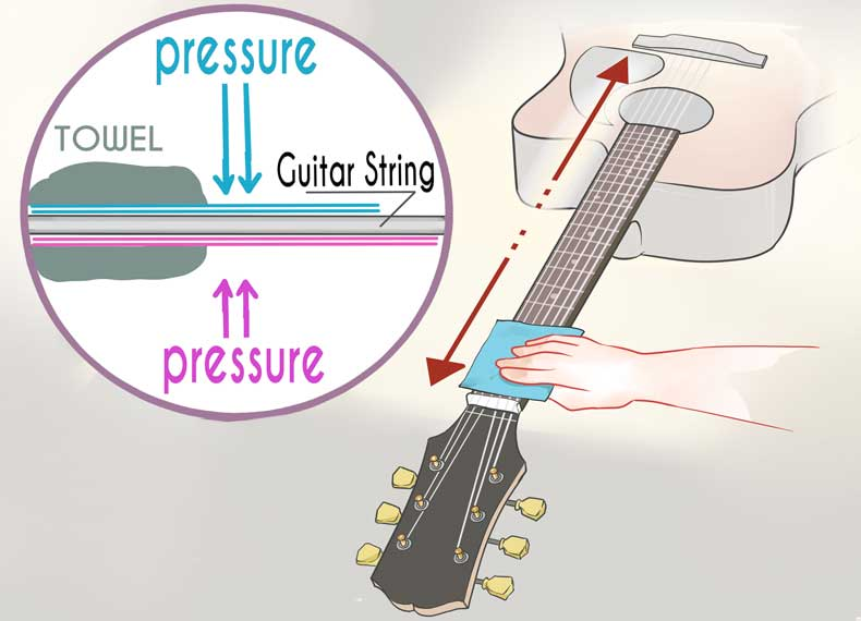 ضد عفونی کردن گیتار