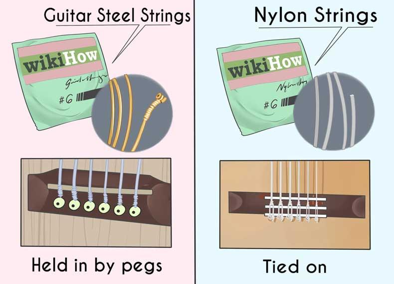 انواع سیم گیتار