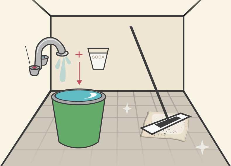 برق انداختن کف حمام