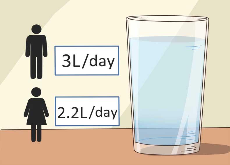 نوشیدن آب و خشکی لب