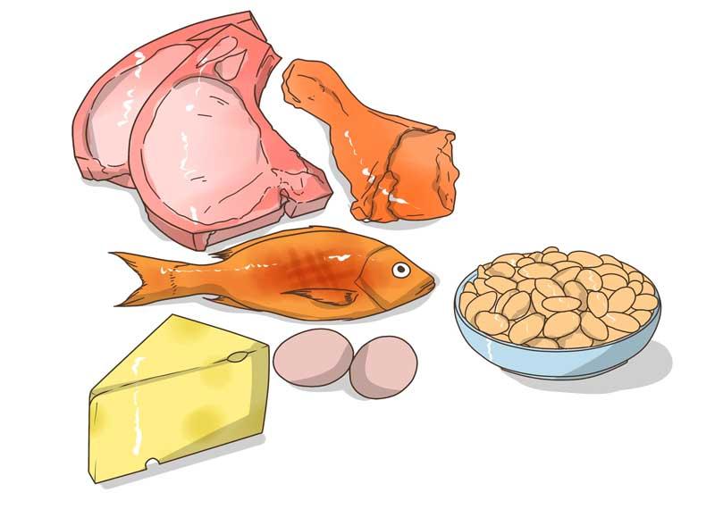 موادغذایی اسیدی
