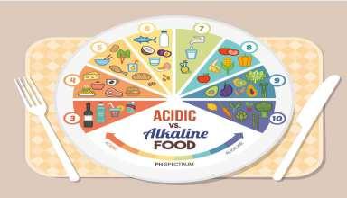 غذاهای اسیدی و قلیایی