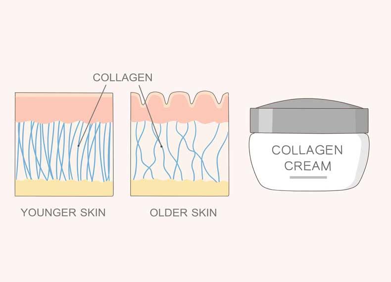 علت شل شدن پوست