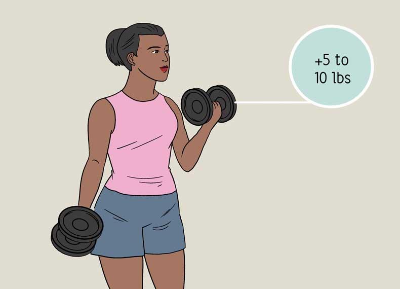 تعداد صحیح وزنه زدن